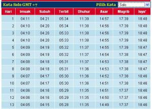 Jadwal Imsakiyah versi Detik