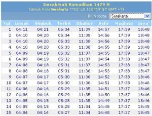 Jadwal Imsakiyah versi PKPU