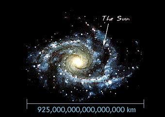 Galaksi Jalan Susu (MilkyWay)