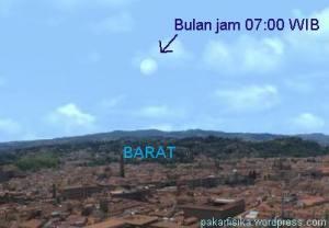 Bulan di posisi Barat dari Jakarta