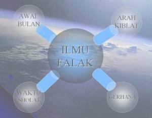 Download Materi Kajian PITEK dan ISLAM di Prambanan