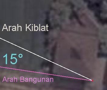 Kiblat Islamic Center