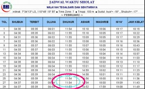 Jadwal Waktu Dhuhur Tegalsari