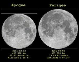 Apogee/Perigee Anthony Ayiomamitis
