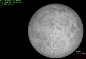 Jarak Bulan - Bumi terdekat