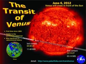 The Transit of Venus 2012