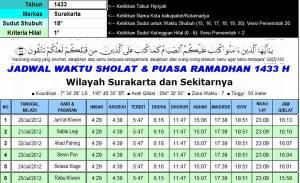 Imsakiyah dgn Hilal versi Hisab, Shubuh -18.