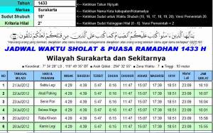 Jadwal Imsakiyah Ramadhan