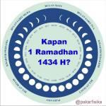 Kapan 1 Ramadhan?