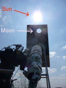 Posisi Bulan di bawah Matahari