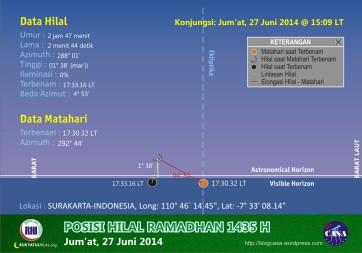 Kalender_Meja_2014-PPMI-Assalaam-pakarfisika-6_Jun_B