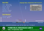 Kalender_Meja_2014-PPMI-Assalaam-pakarfisika-9_Sep_B
