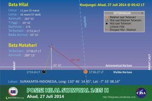 Posisi Hilal1 Syawwal1435 H dari Solo