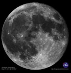 Bulan Purnama