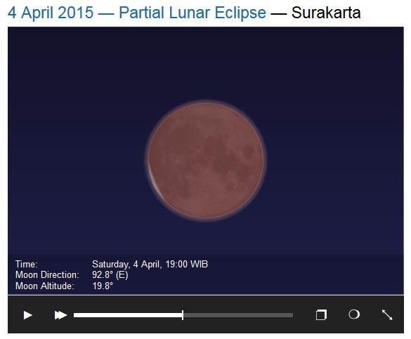 Puncak Gerhana Bulan Total (Sebagian)