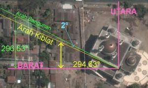 Visual Arah Kiblat Masjid Al-Aqsha